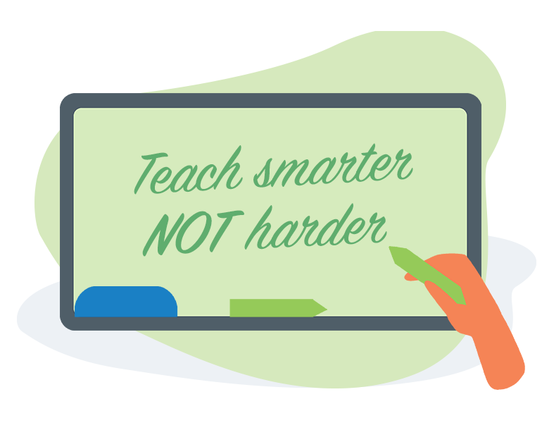blog-lean-teaching-teach-smarter-not-harder