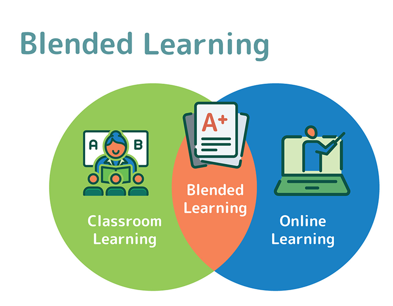 blog-understanding-blended-learning