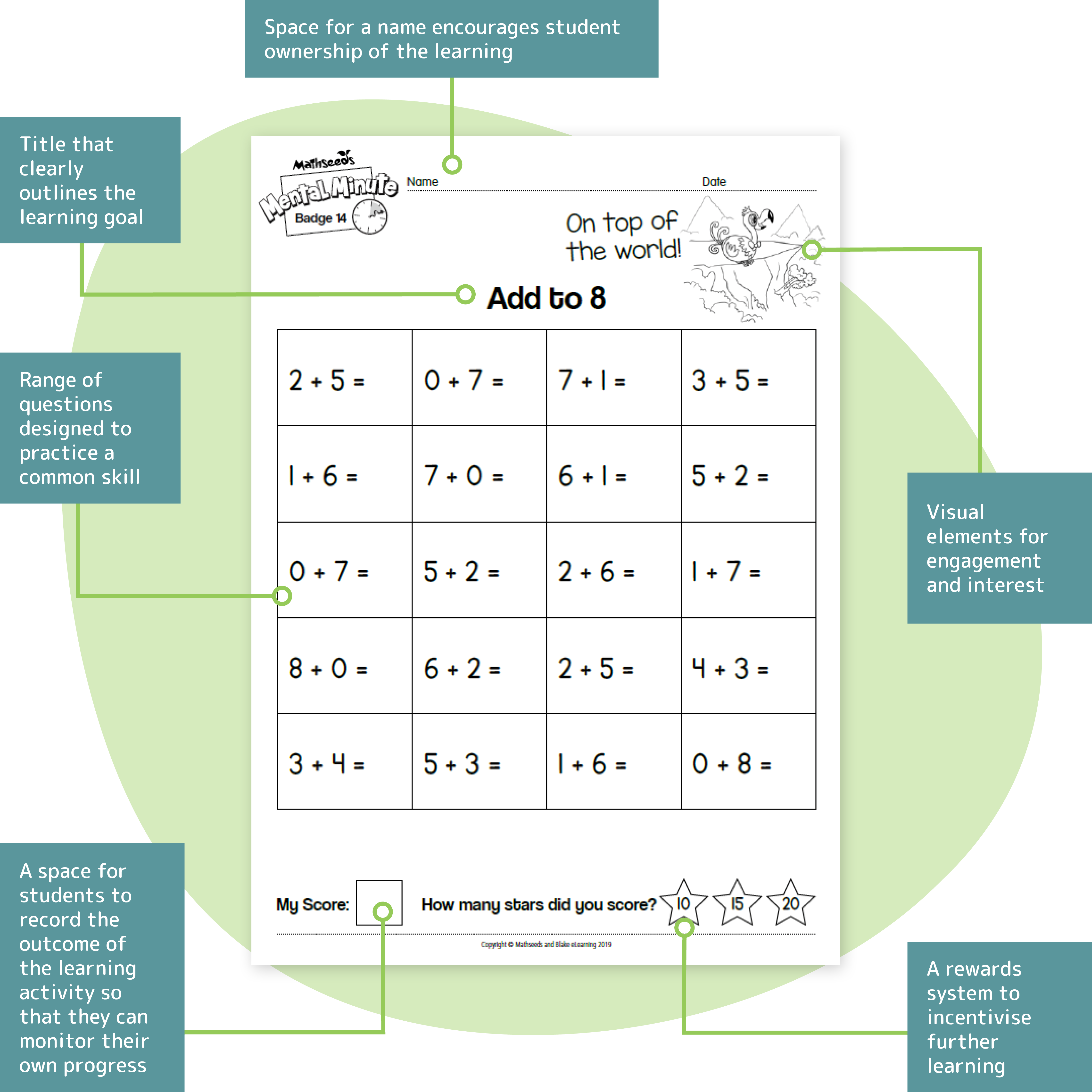 example of a mathematics fluency worksheet