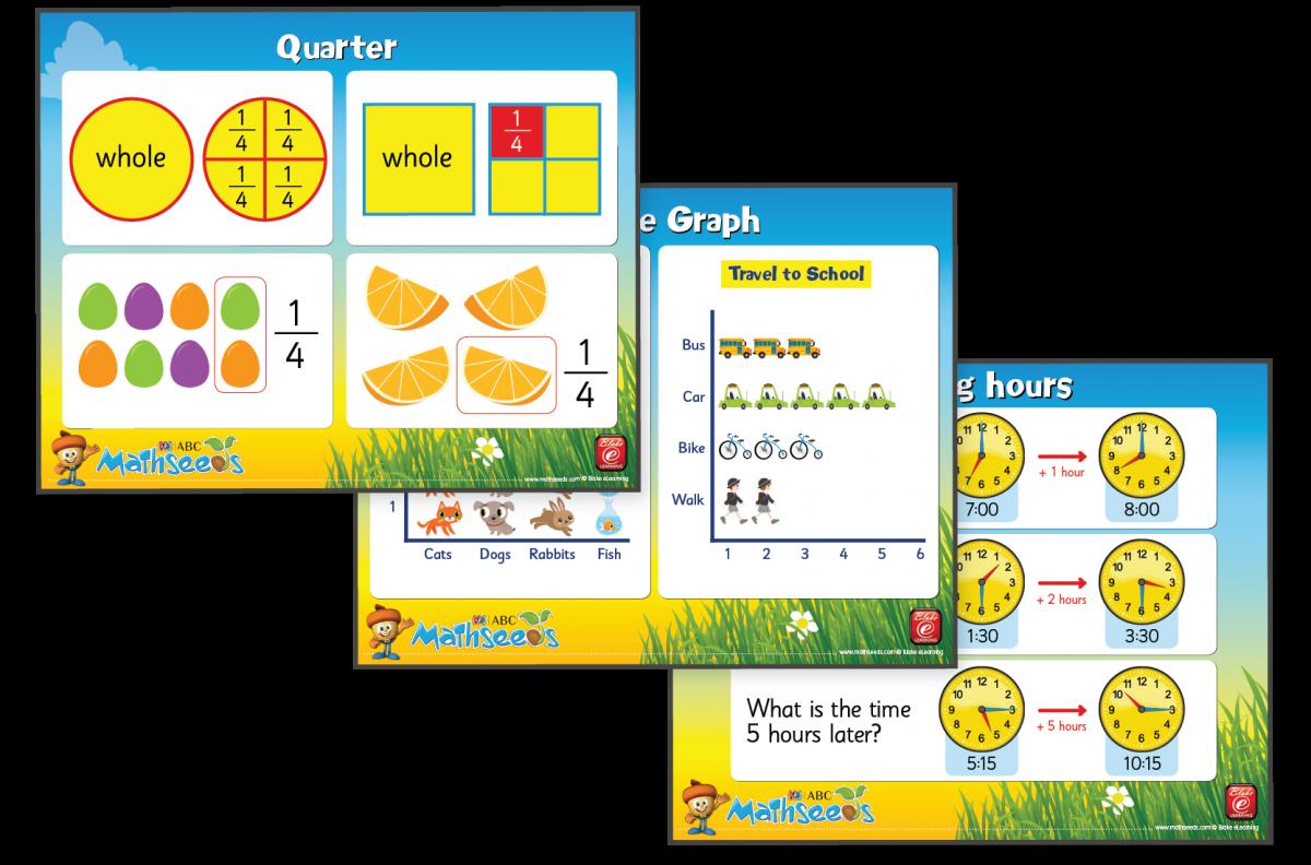 mathseeds-teacher-resources-classroom-posters